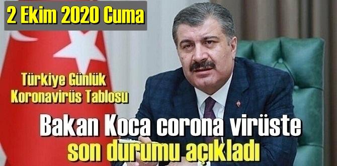 2 Ekim 2020 Cuma/ Türkiye Koronavirüs veri tablosu