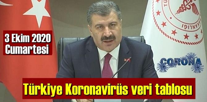 3 Ekim 2020 Cumartesi/ Türkiye Koronavirüs veri tablosu